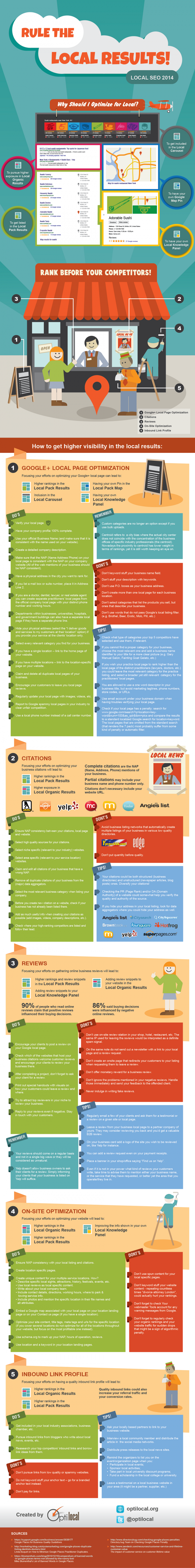 Optilocal Infographic Rule the Local Results