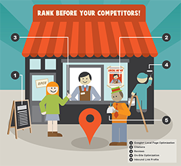 Optilocal_Infographic_Rule_the_Local_Results_cover